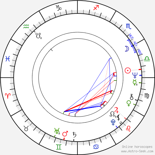 Fabio Ciani birth chart, Fabio Ciani astro natal horoscope, astrology