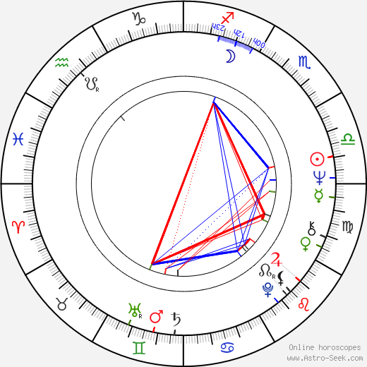 Florian Pittis birth chart, Florian Pittis astro natal horoscope, astrology