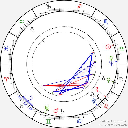 Francesco D'Adda tema natale, oroscopo, Francesco D'Adda oroscopi gratuiti, astrologia