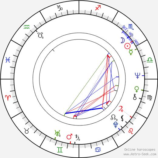 Giuseppe Bova день рождения гороскоп, Giuseppe Bova Натальная карта онлайн