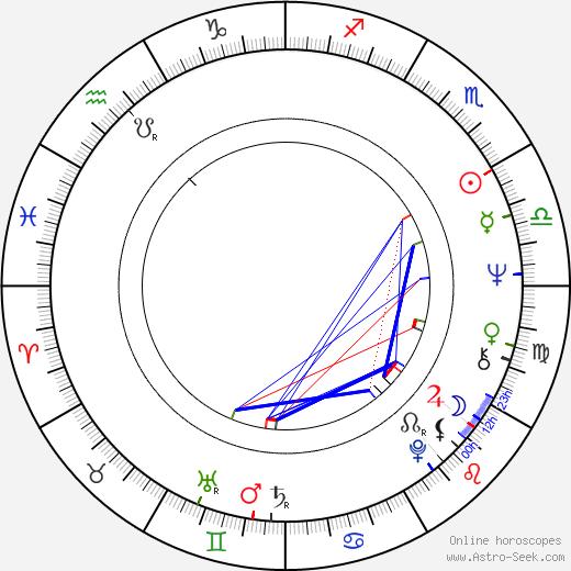 Jackson Bostwick birth chart, Jackson Bostwick astro natal horoscope, astrology