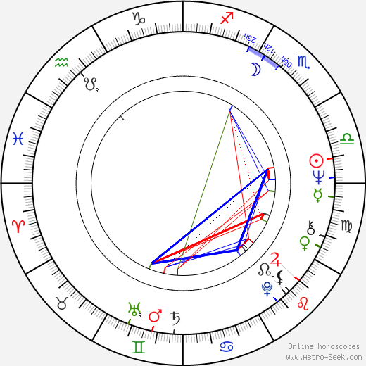 Jean-Paul Bonnaire birth chart, Jean-Paul Bonnaire astro natal horoscope, astrology