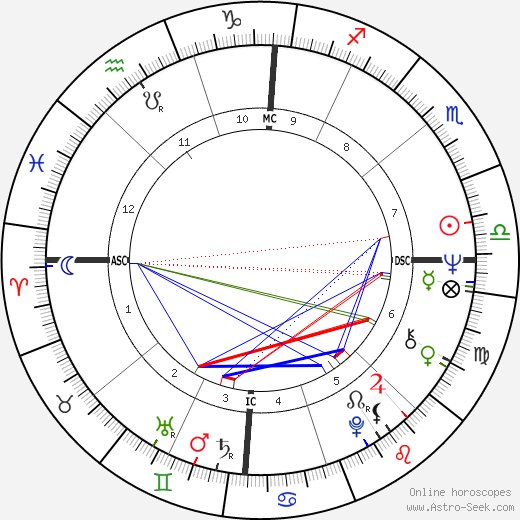 Jeffrey MacDonald astro natal birth chart, Jeffrey MacDonald horoscope, astrology