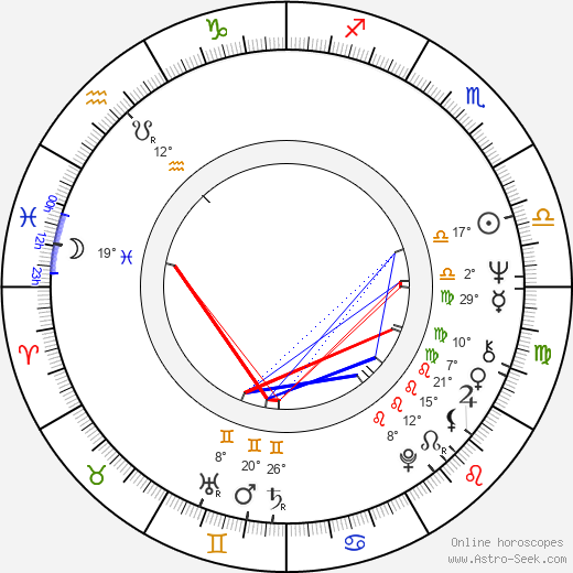 John Nettles birth chart, biography, wikipedia 2020, 2021