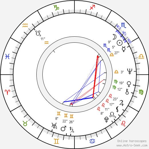 Kari Suvalo birth chart, biography, wikipedia 2020, 2021