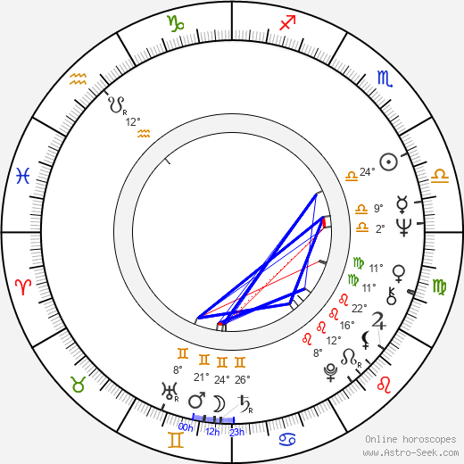 Liisi Palteisto birth chart, biography, wikipedia 2019, 2020