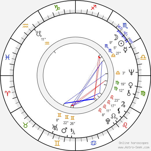 Margaret Nolan birth chart, biography, wikipedia 2018, 2019