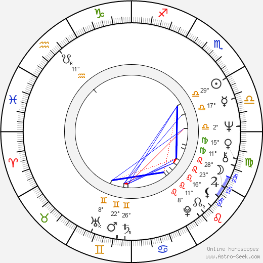 Melodie Johnson birth chart, biography, wikipedia 2018, 2019
