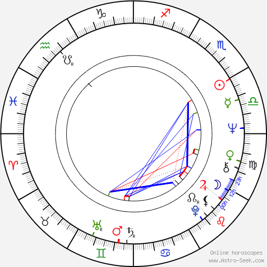 Melodie Johnson astro natal birth chart, Melodie Johnson horoscope, astrology