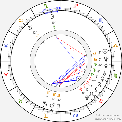 Michael Durrell birth chart, biography, wikipedia 2017, 2018