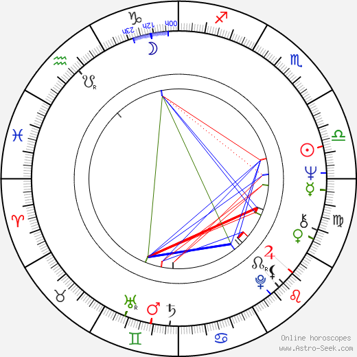 Michael Durrell astro natal birth chart, Michael Durrell horoscope, astrology