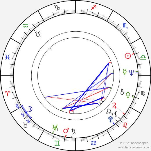 Paul Hunt tema natale, oroscopo, Paul Hunt oroscopi gratuiti, astrologia