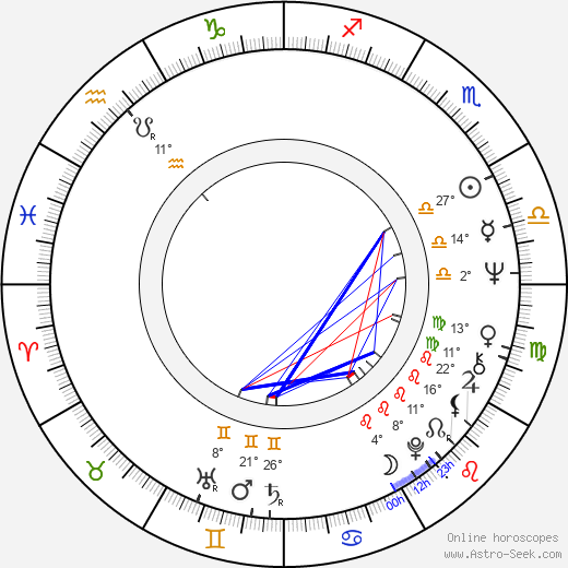 Paula Kelly birth chart, biography, wikipedia 2019, 2020
