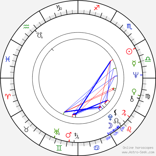 Paula Kelly astro natal birth chart, Paula Kelly horoscope, astrology