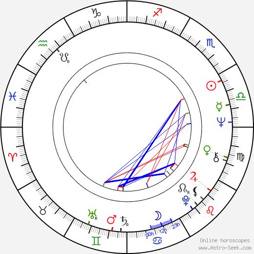 Pavel Zatloukal astro natal birth chart, Pavel Zatloukal horoscope, astrology