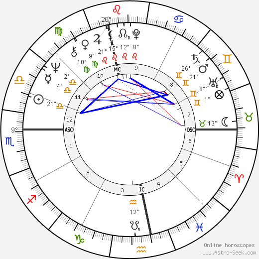 Peter Fraiss birth chart, biography, wikipedia 2019, 2020
