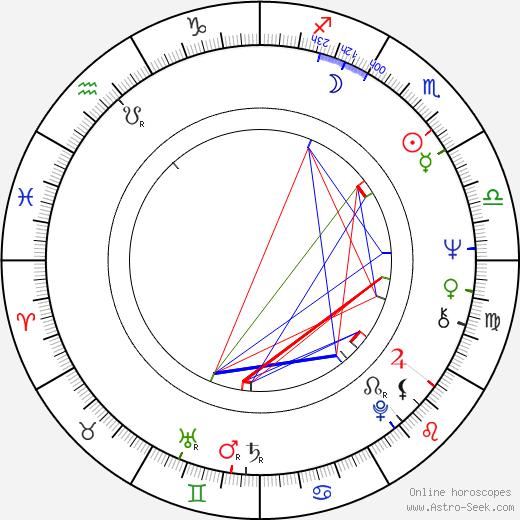 Pierre-William Glenn tema natale, oroscopo, Pierre-William Glenn oroscopi gratuiti, astrologia