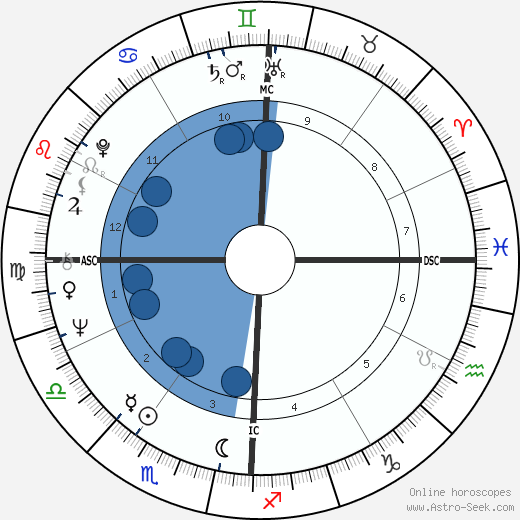 Salvatore Adamo wikipedia, horoscope, astrology, instagram