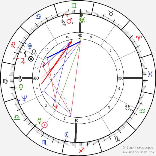 Сальваторе Адамо Salvatore Adamo день рождения гороскоп, Salvatore Adamo Натальная карта онлайн