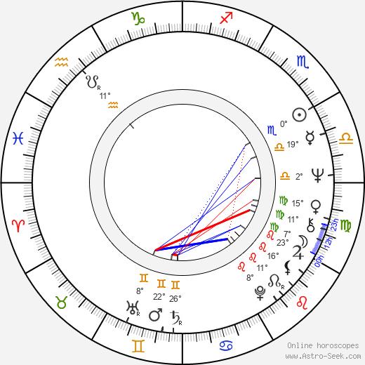 Theodor Stolojan birth chart, biography, wikipedia 2020, 2021
