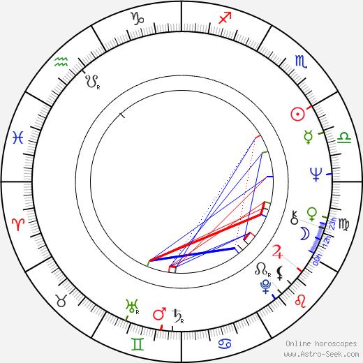 Theodor Stolojan birth chart, Theodor Stolojan astro natal horoscope, astrology