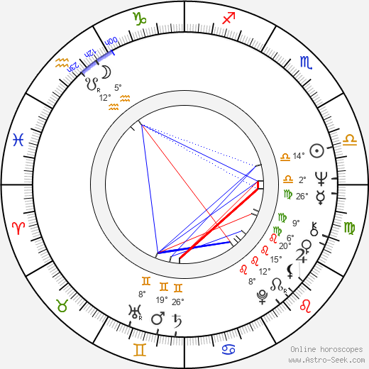 Wolfgang Ziegler birth chart, biography, wikipedia 2017, 2018