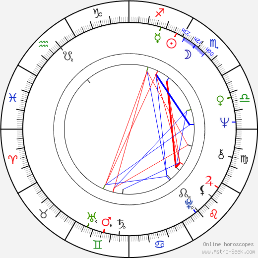 Bruce Paltrow birth chart, Bruce Paltrow astro natal horoscope, astrology