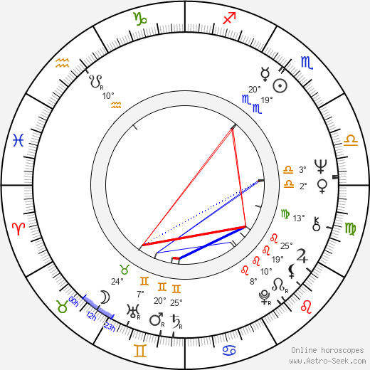 Ernesto Chao birth chart, biography, wikipedia 2019, 2020
