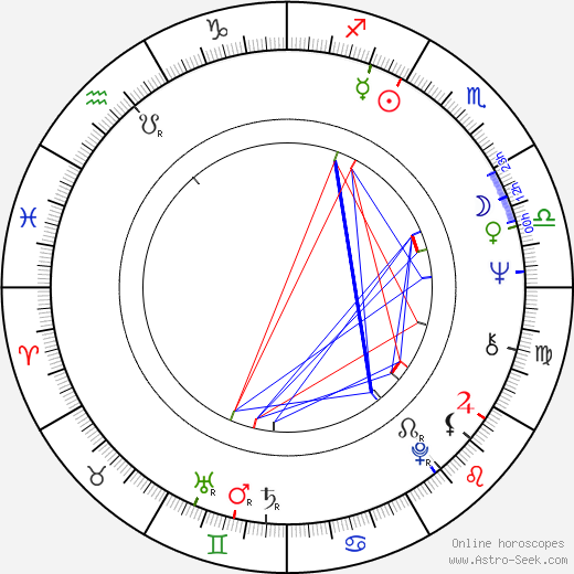 Hiroshi Ueda birth chart, Hiroshi Ueda astro natal horoscope, astrology