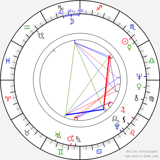 Jane Marla Robbins birth chart, Jane Marla Robbins astro natal horoscope, astrology
