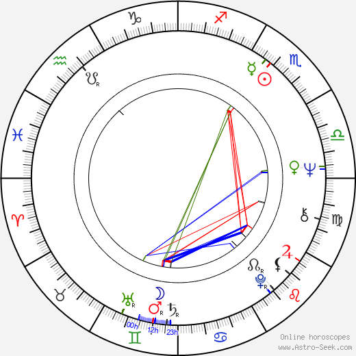 Jean-Claude Petit astro natal birth chart, Jean-Claude Petit horoscope, astrology