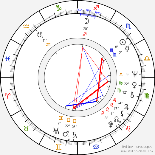 John McEnery birth chart, biography, wikipedia 2020, 2021