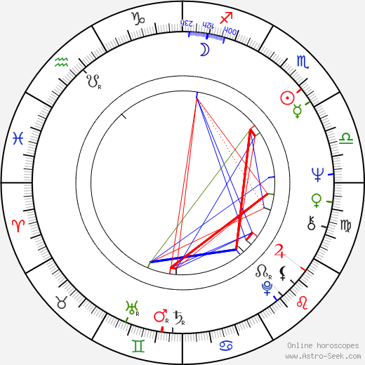 John McEnery birth chart, John McEnery astro natal horoscope, astrology
