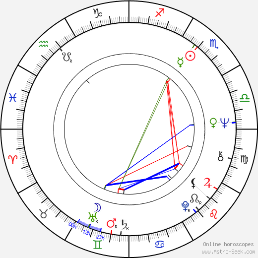 Josef Borek astro natal birth chart, Josef Borek horoscope, astrology