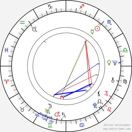 Josef Borek tema natale, oroscopo, Josef Borek oroscopi gratuiti, astrologia