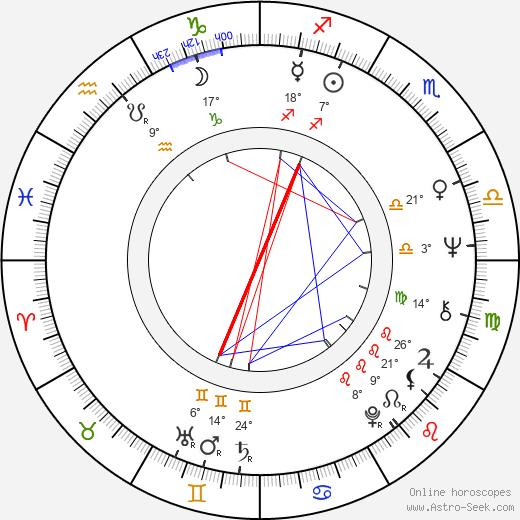 Leonard Schrader birth chart, biography, wikipedia 2019, 2020