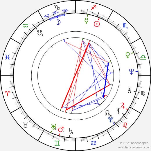 Leonard Schrader astro natal birth chart, Leonard Schrader horoscope, astrology