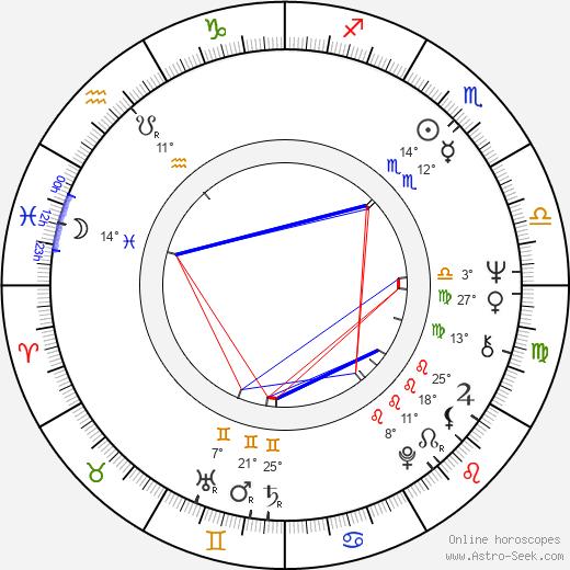 Michael Byrne birth chart, biography, wikipedia 2019, 2020