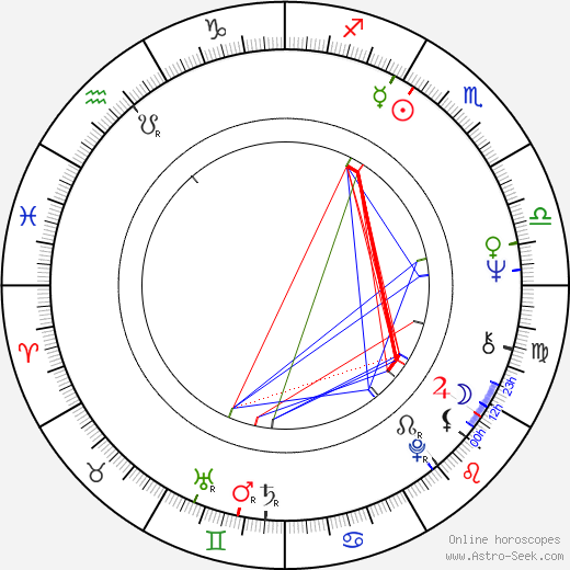 Mie Hama tema natale, oroscopo, Mie Hama oroscopi gratuiti, astrologia