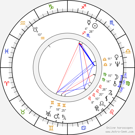 Mikhail Golubovich birth chart, biography, wikipedia 2019, 2020