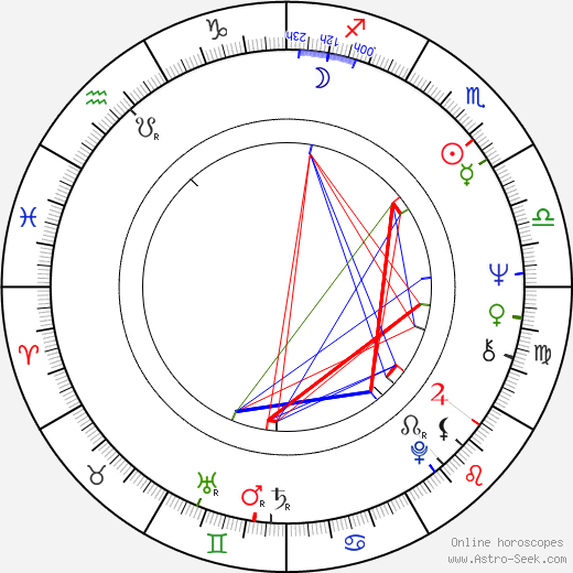 Pekka Gronow birth chart, Pekka Gronow astro natal horoscope, astrology