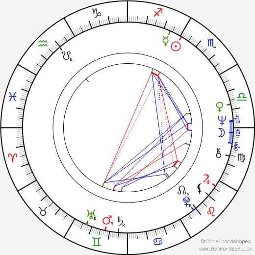 Safi Faye birth chart, Safi Faye astro natal horoscope, astrology