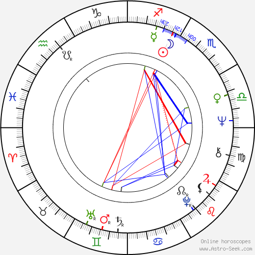Taina Kanth astro natal birth chart, Taina Kanth horoscope, astrology