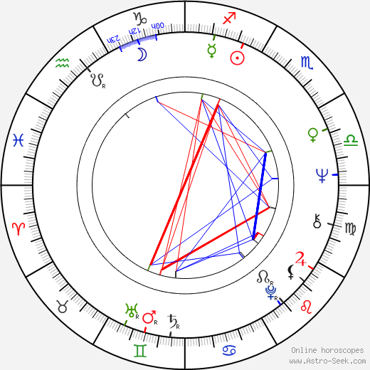 Terrence Malick astro natal birth chart, Terrence Malick horoscope, astrology