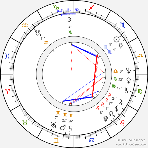 Toomas Uba birth chart, biography, wikipedia 2017, 2018