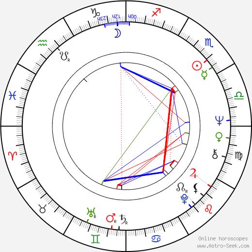 Toomas Uba astro natal birth chart, Toomas Uba horoscope, astrology