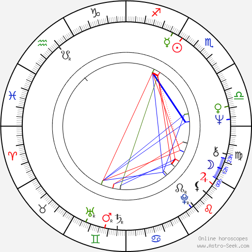 Veronica Hamel tema natale, oroscopo, Veronica Hamel oroscopi gratuiti, astrologia
