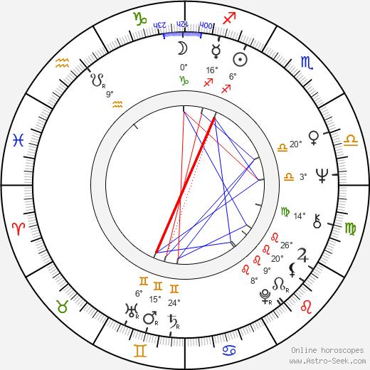 Zouzou birth chart, biography, wikipedia 2019, 2020