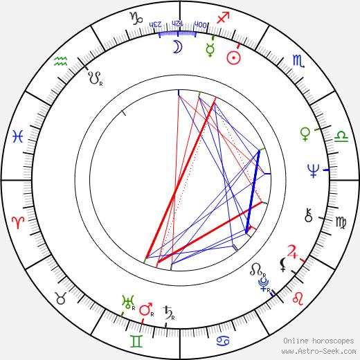Zouzou astro natal birth chart, Zouzou horoscope, astrology