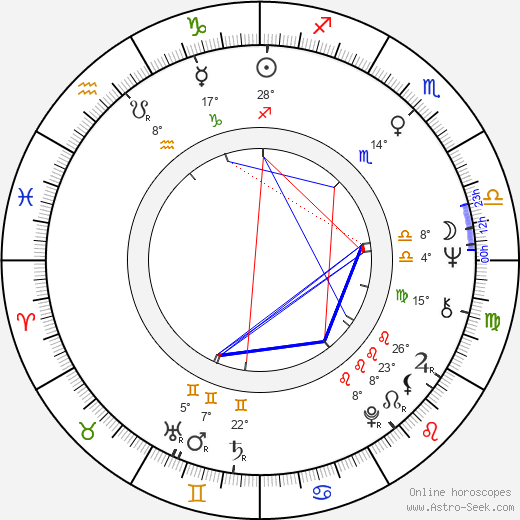 Angel Tompkins birth chart, biography, wikipedia 2018, 2019
